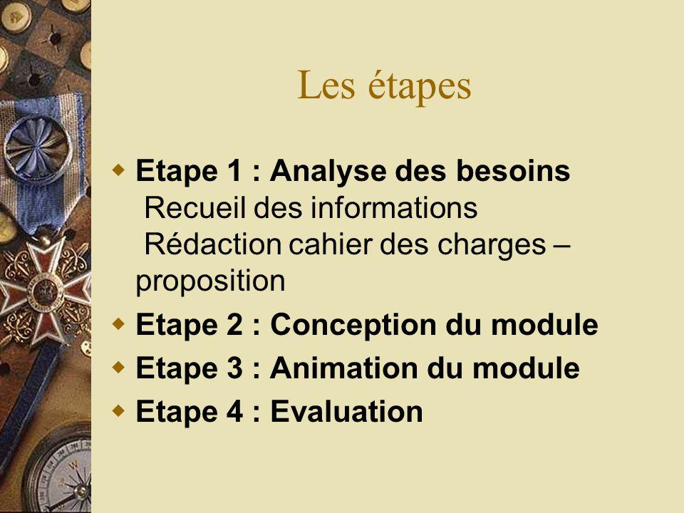 Les étapes Etape 1 : Analyse des besoins Recueil des informations Rédaction cahier des charges – proposition.