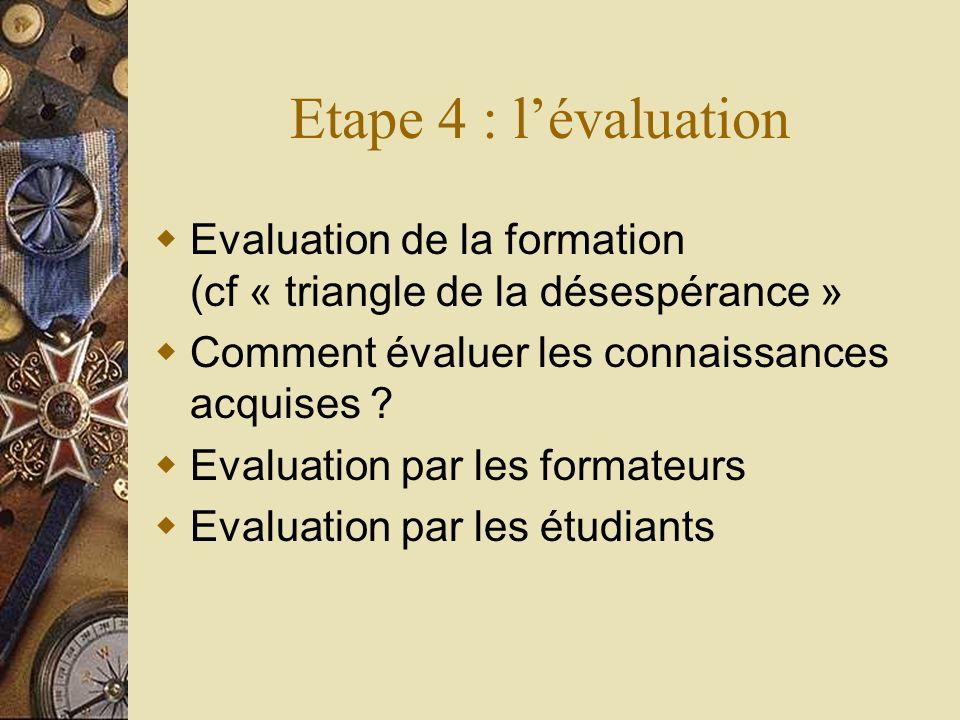 Etape 4 : l'évaluation Evaluation de la formation (cf « triangle de la désespérance » Comment évaluer les connaissances acquises