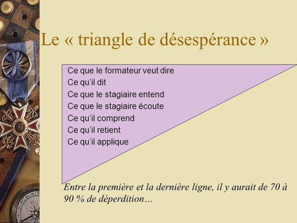 Le « triangle de désespérance »