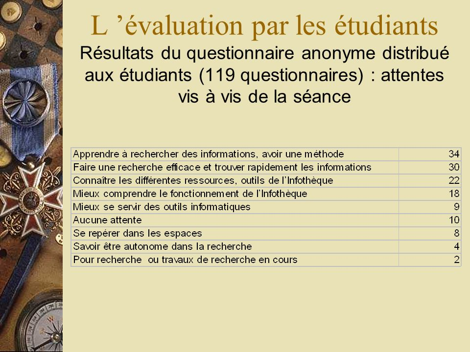 L 'évaluation par les étudiants Résultats du questionnaire anonyme distribué aux étudiants (119 questionnaires) : attentes vis à vis de la séance