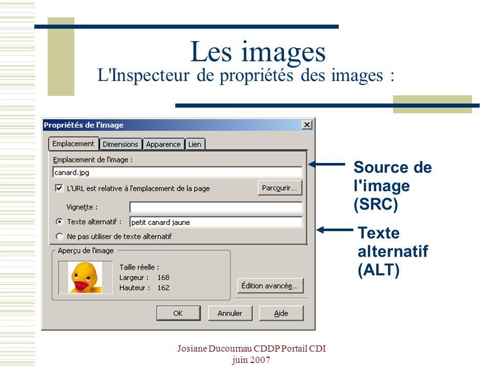 Les images L Inspecteur de propriétés des images :
