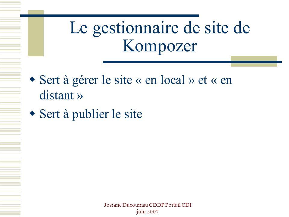 Le gestionnaire de site de Kompozer