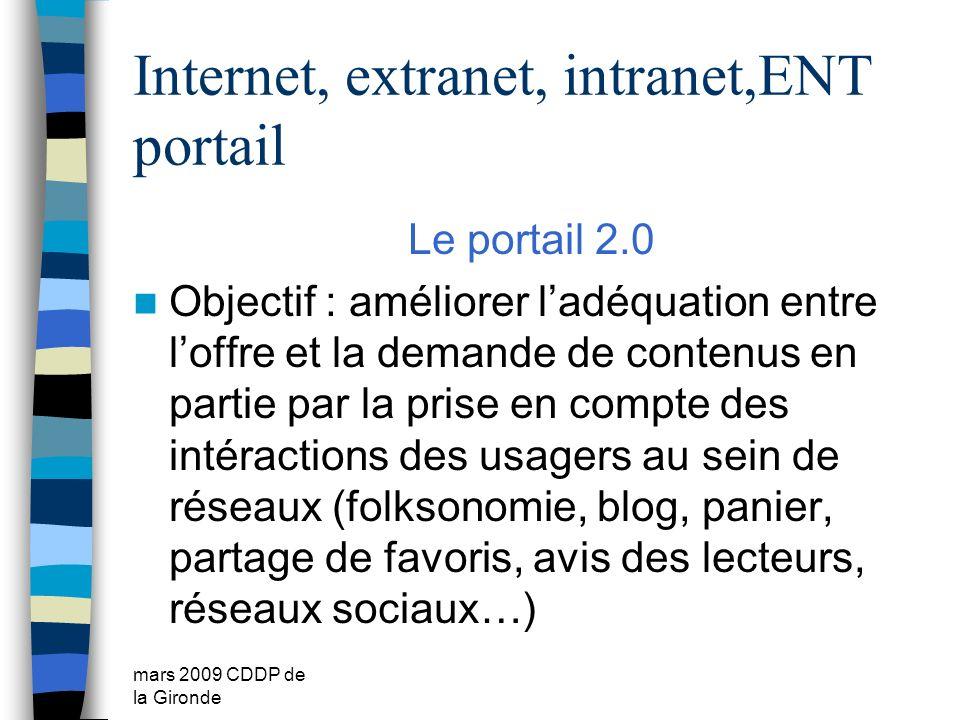 Internet, extranet, intranet,ENT portail
