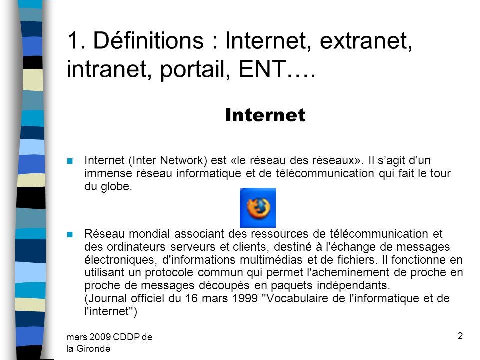 1. Définitions : Internet, extranet, intranet, portail, ENT….