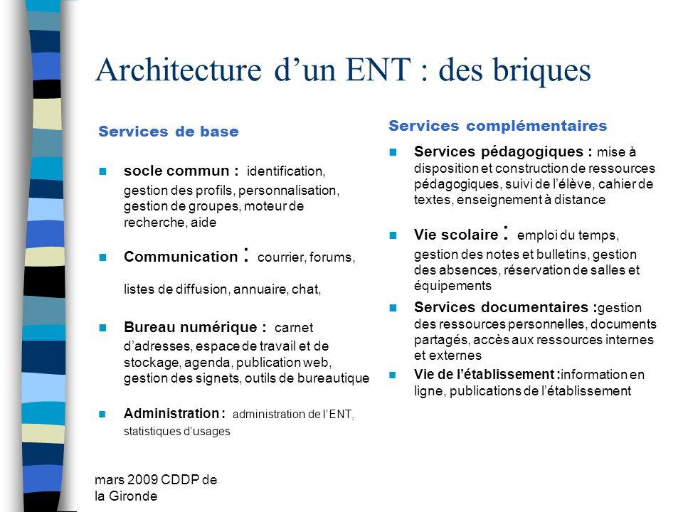 Architecture d'un ENT : des briques