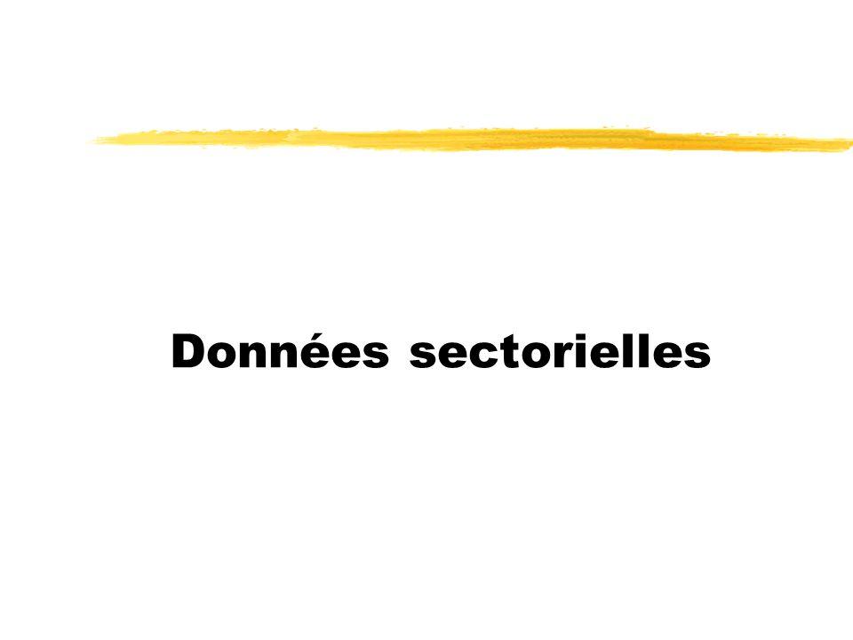 Données sectorielles
