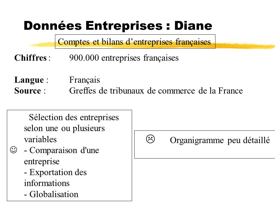 Données Entreprises : Diane