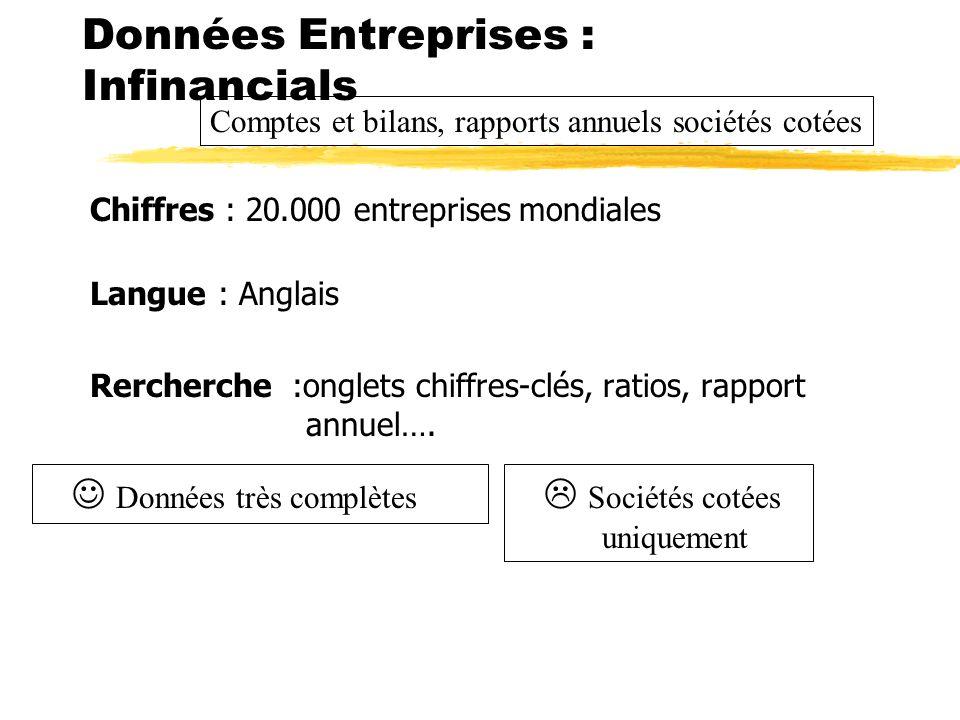 Données Entreprises : Infinancials
