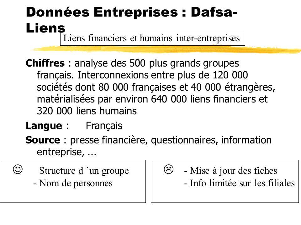 Données Entreprises : Dafsa-Liens