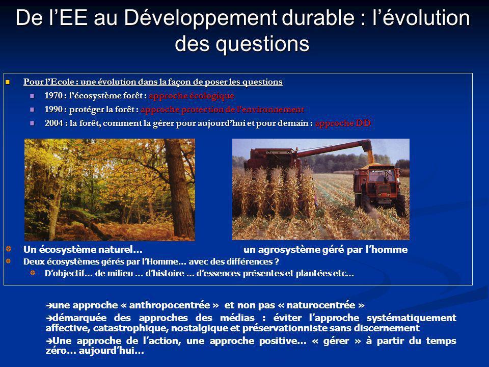 De l'EE au Développement durable : l'évolution des questions