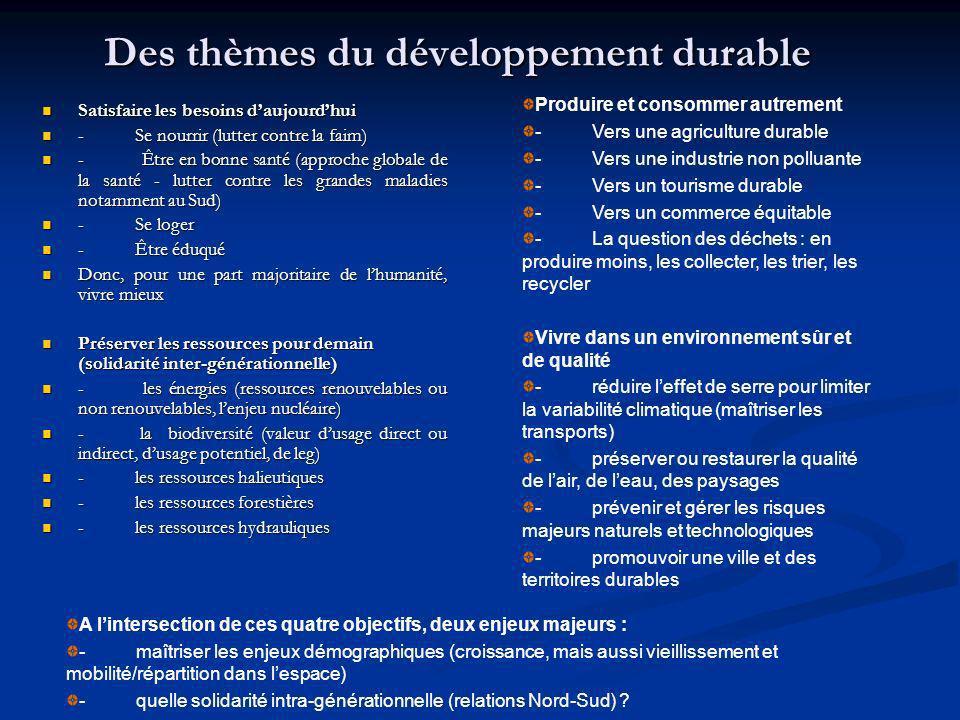 Des thèmes du développement durable