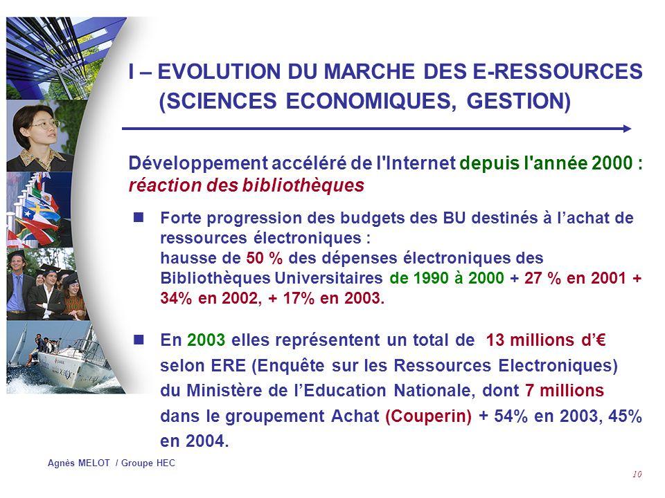 I – EVOLUTION DU MARCHE DES E-RESSOURCES (SCIENCES ECONOMIQUES, GESTION)