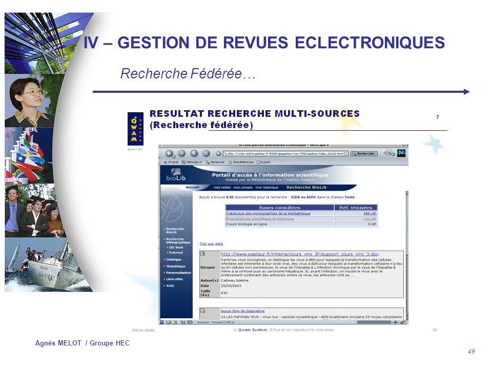 IV – GESTION DE REVUES ECLECTRONIQUES