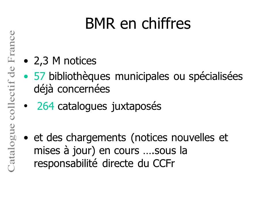 BMR en chiffres 264 catalogues juxtaposés 2,3 M notices