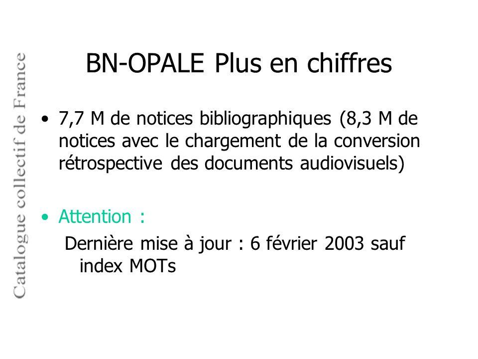 BN-OPALE Plus en chiffres