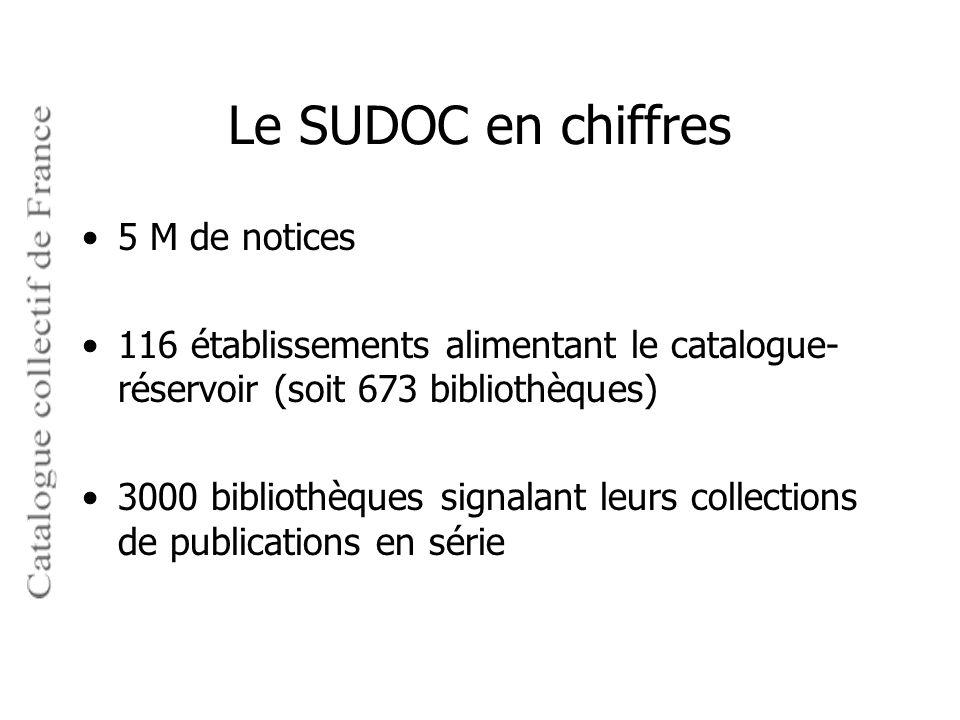 Le SUDOC en chiffres 5 M de notices