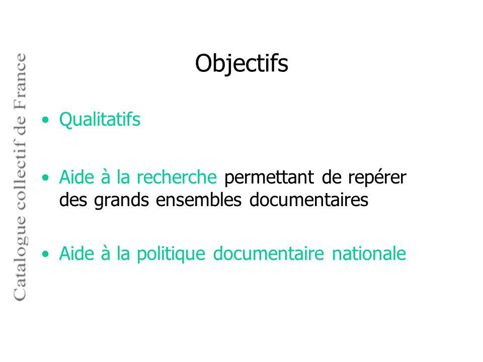 Objectifs Qualitatifs