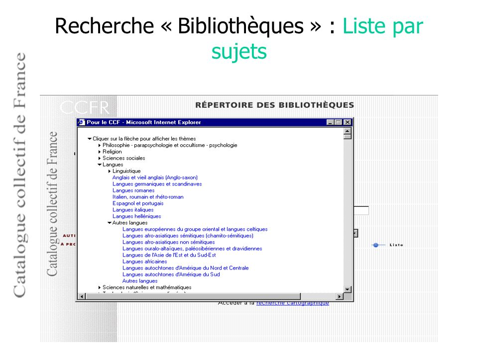 Recherche « Bibliothèques » : Liste par sujets