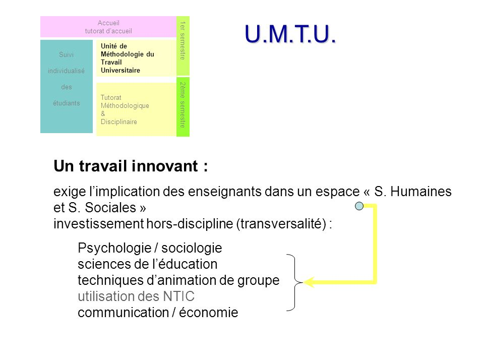 U.M.T.U. Un travail innovant :