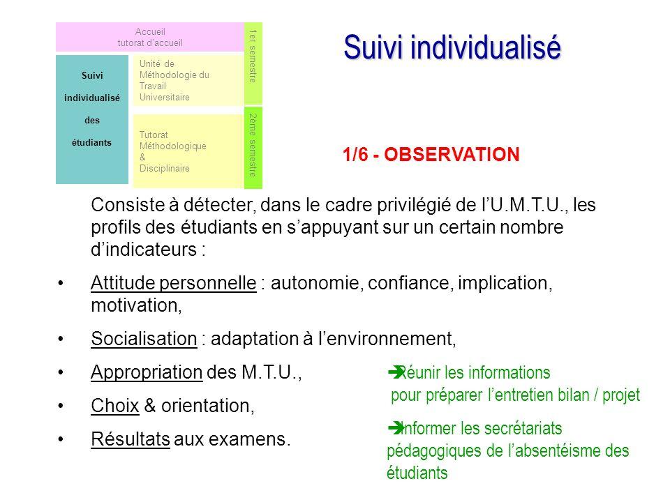 Suivi individualisé 1/6 - OBSERVATION