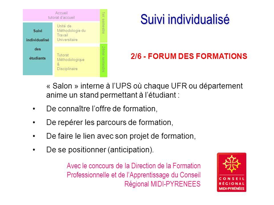 Suivi individualisé 2/6 - FORUM DES FORMATIONS