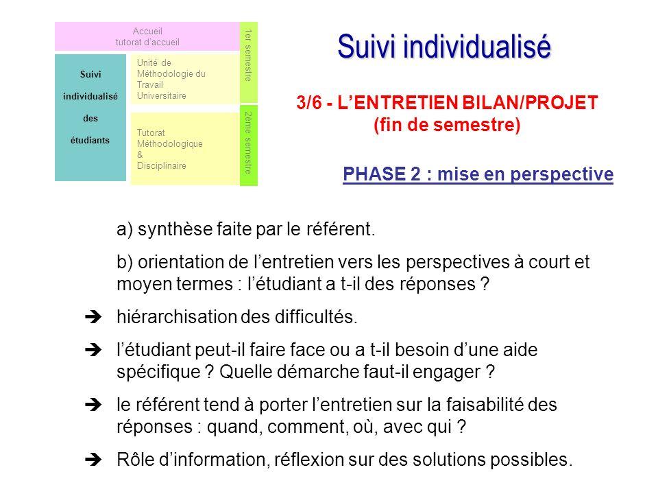 3/6 - L'ENTRETIEN BILAN/PROJET (fin de semestre)