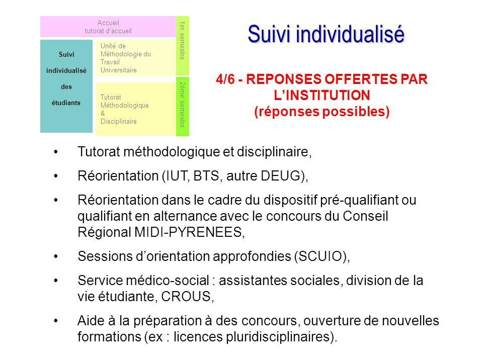 4/6 - REPONSES OFFERTES PAR L'INSTITUTION (réponses possibles)