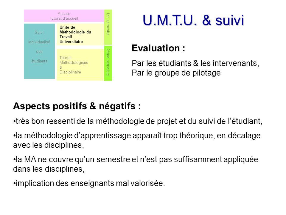 U.M.T.U. & suivi Evaluation : Aspects positifs & négatifs :