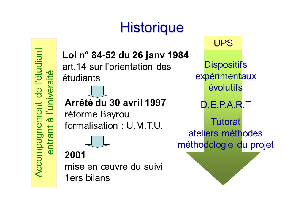 Historique UPS. Loi n° 84-52 du 26 janv 1984 art.14 sur l'orientation des étudiants. Dispositifs expérimentaux évolutifs.
