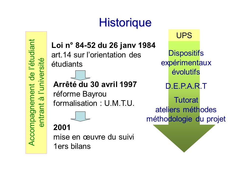 HistoriqueUPS. Loi n° 84-52 du 26 janv 1984 art.14 sur l'orientation des étudiants. Dispositifs expérimentaux évolutifs.