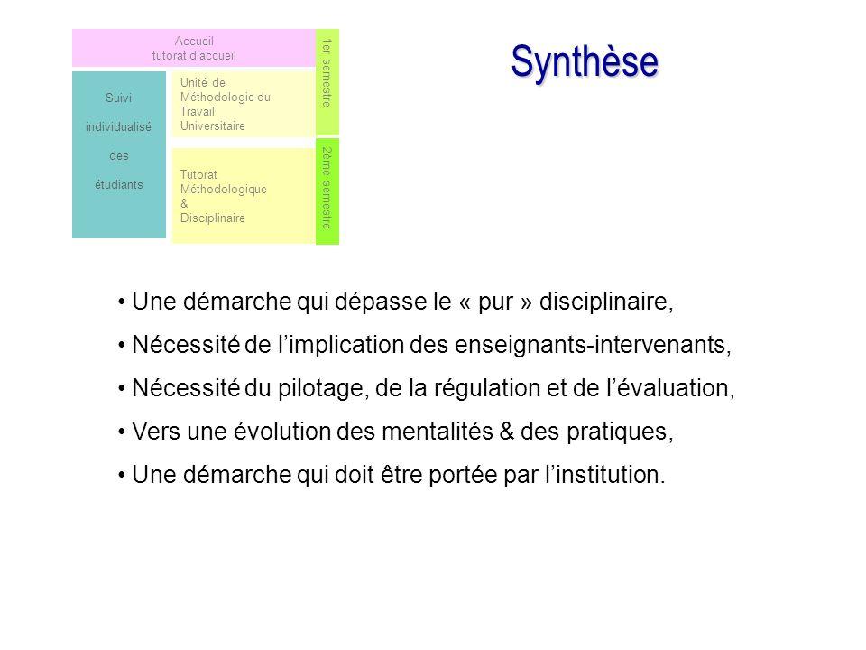 Synthèse Une démarche qui dépasse le « pur » disciplinaire,