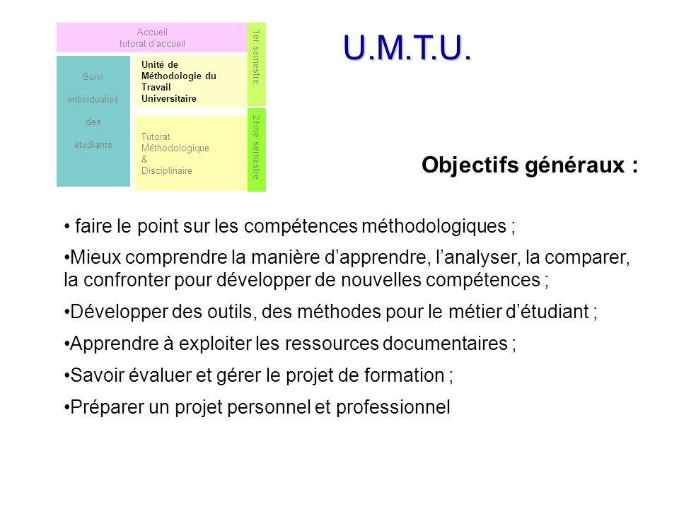 U.M.T.U. Objectifs généraux :