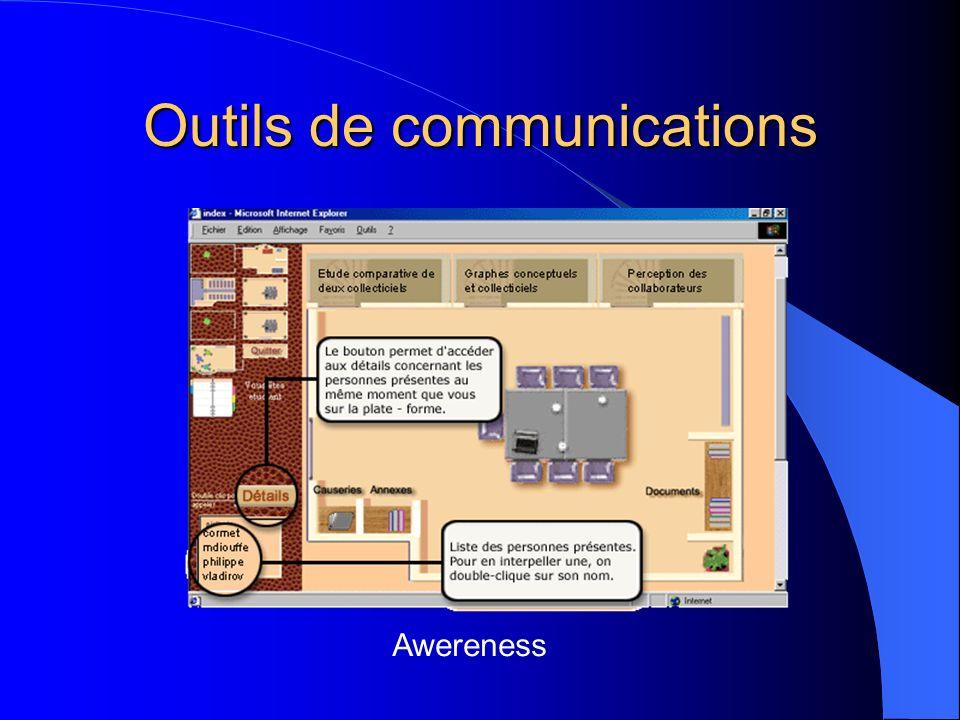 Outils de communications
