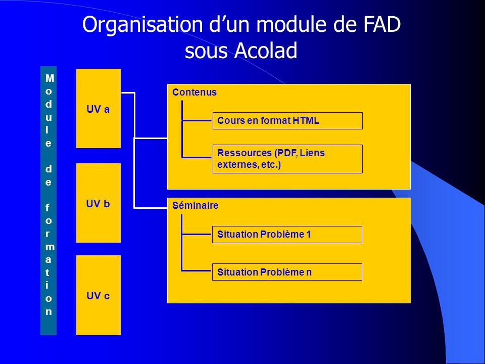 Organisation d'un module de FAD
