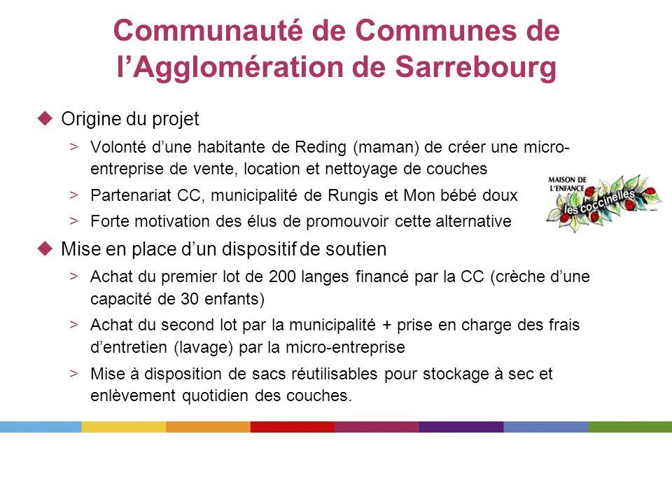 Communauté de Communes de l'Agglomération de Sarrebourg