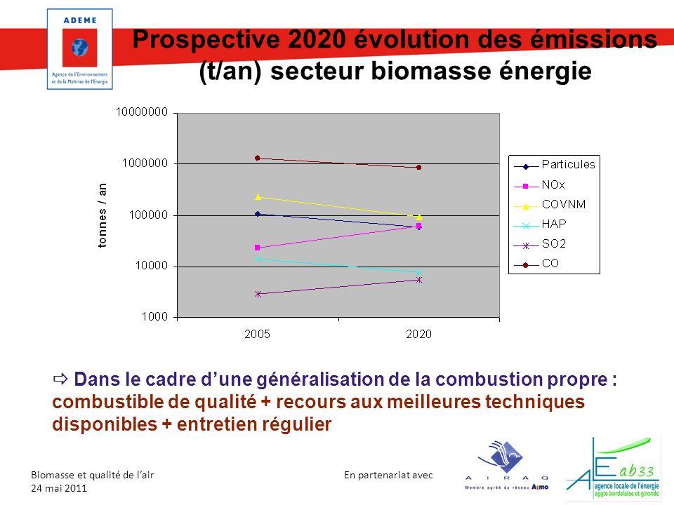 Prospective 2020 évolution des émissions (t/an) secteur biomasse énergie