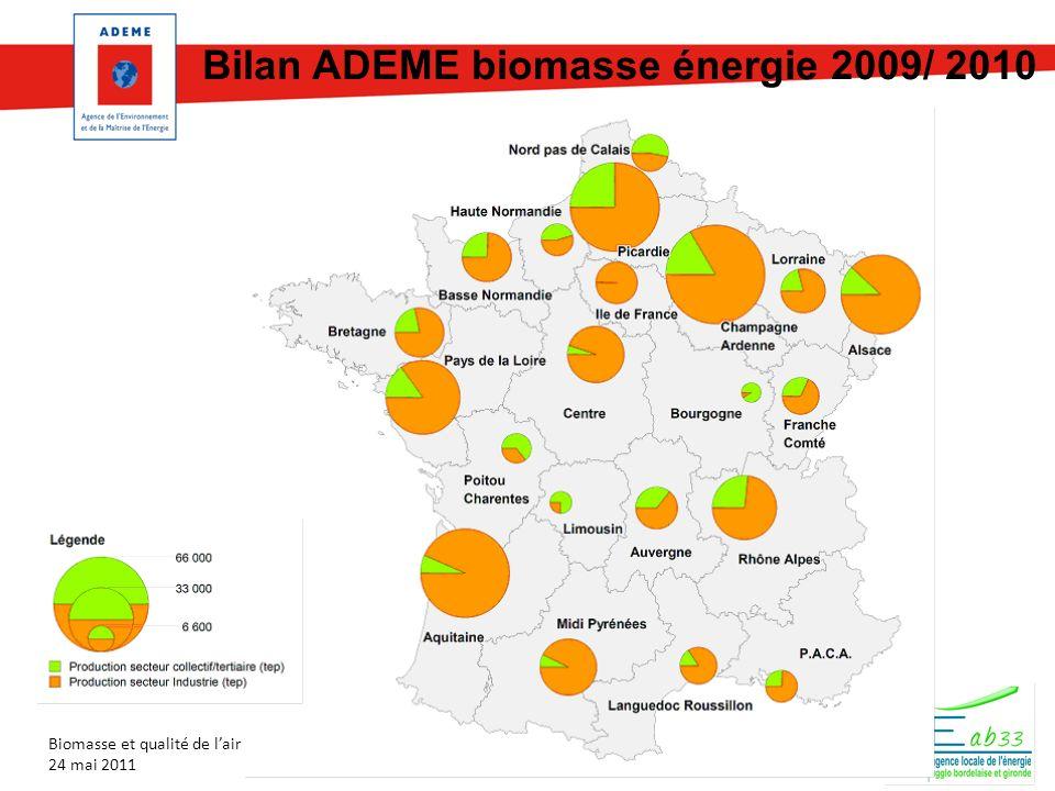 Bilan ADEME biomasse énergie 2009/ 2010