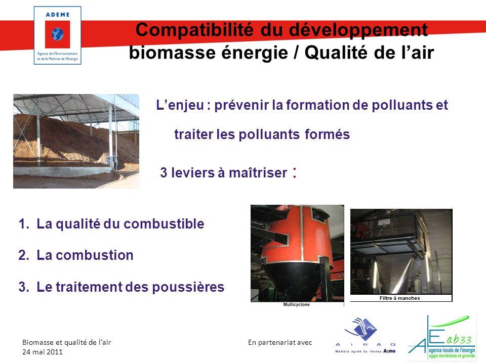 Compatibilité du développement biomasse énergie / Qualité de l'air