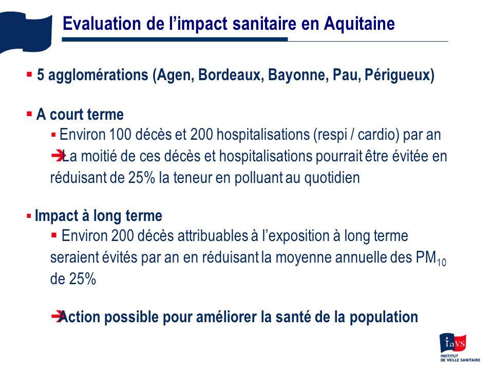 Evaluation de l'impact sanitaire en Aquitaine