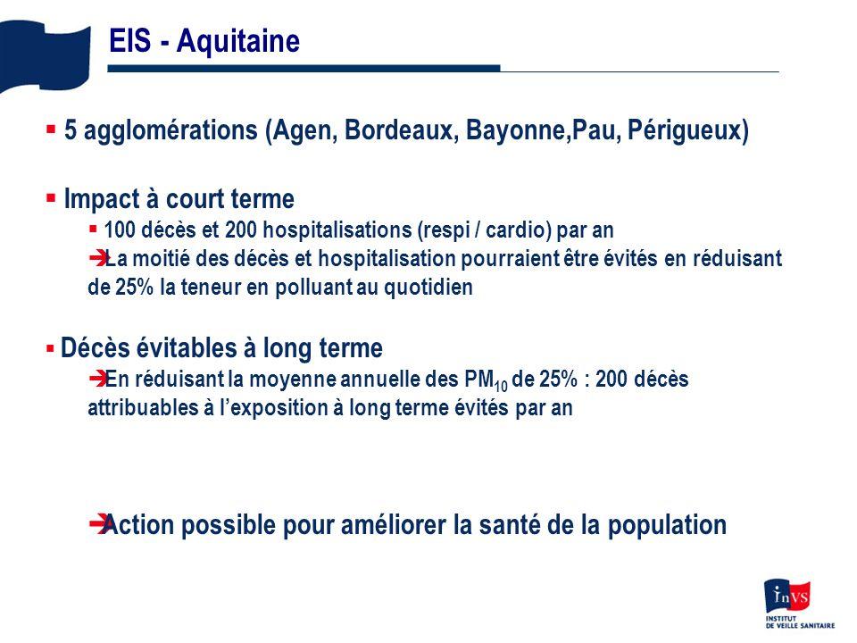 EIS - Aquitaine 5 agglomérations (Agen, Bordeaux, Bayonne,Pau, Périgueux) Impact à court terme.