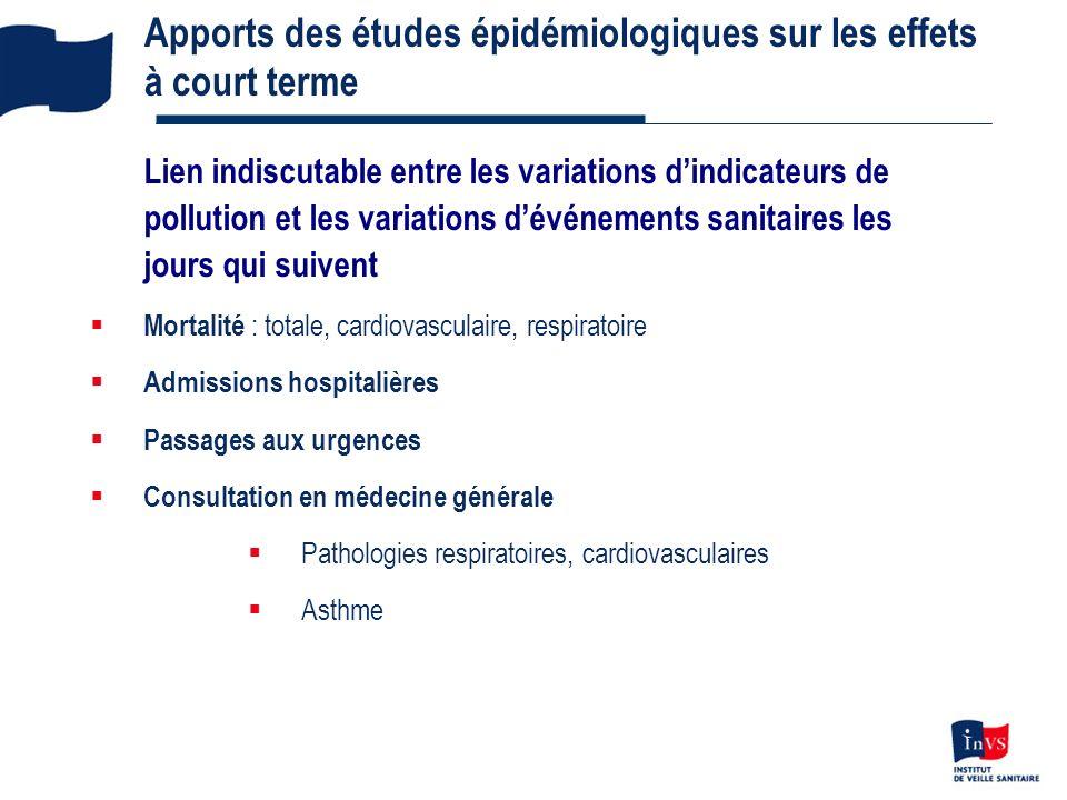 Apports des études épidémiologiques sur les effets à court terme