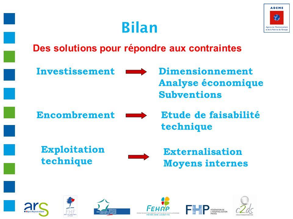 Bilan Des solutions pour répondre aux contraintes Investissement