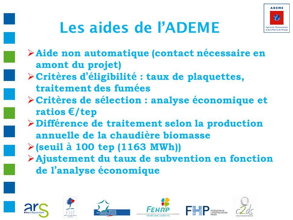 Les aides de l'ADEME Aide non automatique (contact nécessaire en amont du projet) Critères d'éligibilité : taux de plaquettes, traitement des fumées.