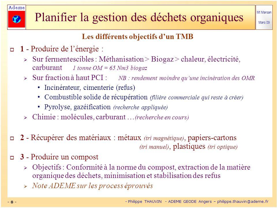 Les différents objectifs d'un TMB