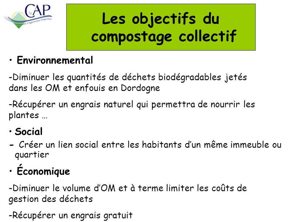 Les objectifs du compostage collectif