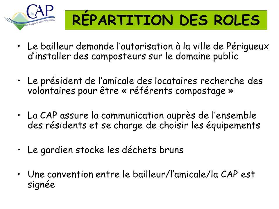 RÉPARTITION DES ROLES Le bailleur demande l'autorisation à la ville de Périgueux d'installer des composteurs sur le domaine public.