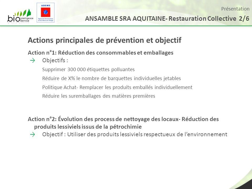Actions principales de prévention et objectif