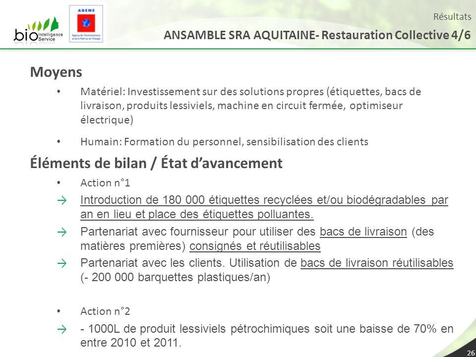Éléments de bilan / État d'avancement