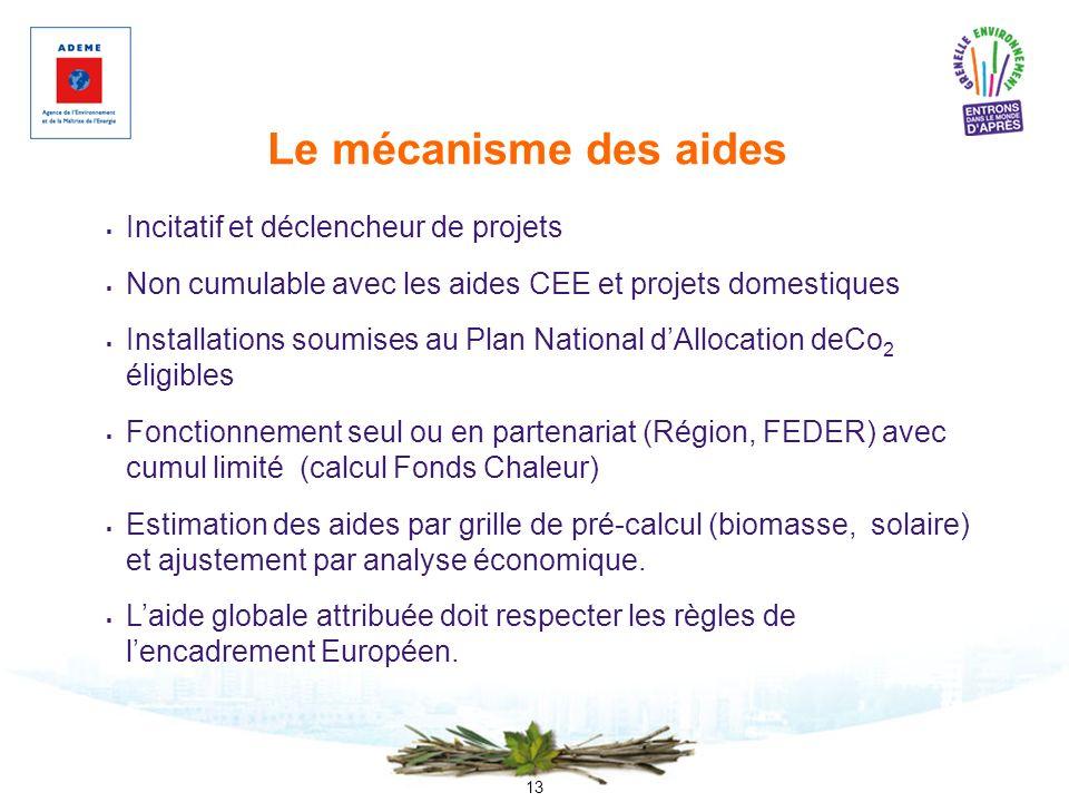 Le mécanisme des aides Incitatif et déclencheur de projets