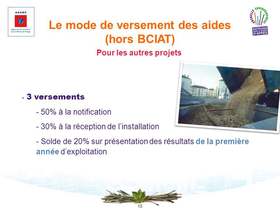 Le mode de versement des aides (hors BCIAT)